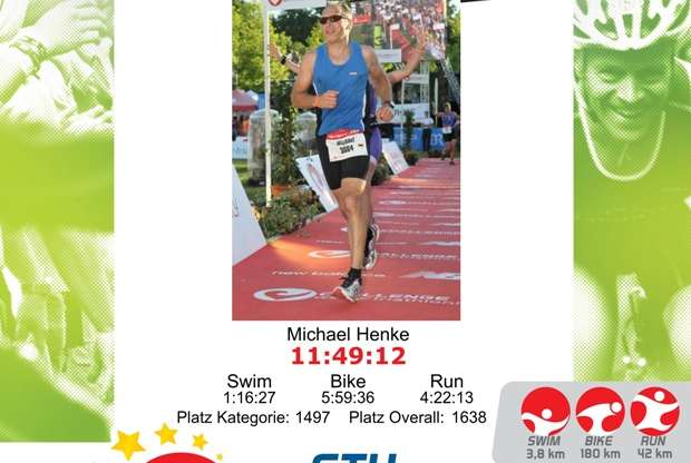 08.07.2012   Challenge Roth  /  Triathlon Long Distance